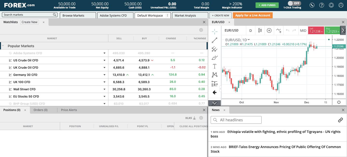 Forex.com Nền tảng Webtrader