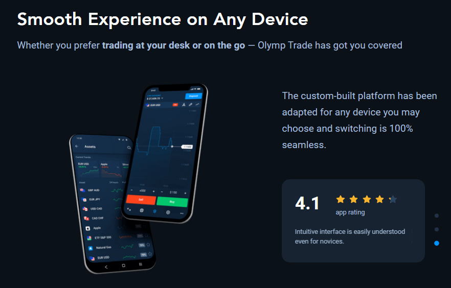 Olymp Trade Ứng dụng
