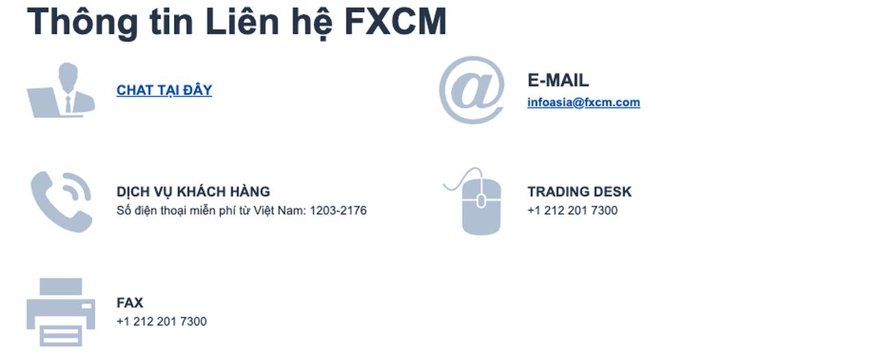 FXCM Hỗ trợ khách hàng