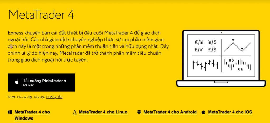 MetaTrader 4 dành cho PC