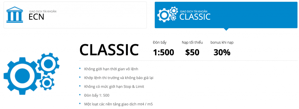 Mở tài khoản Classic Liteforex