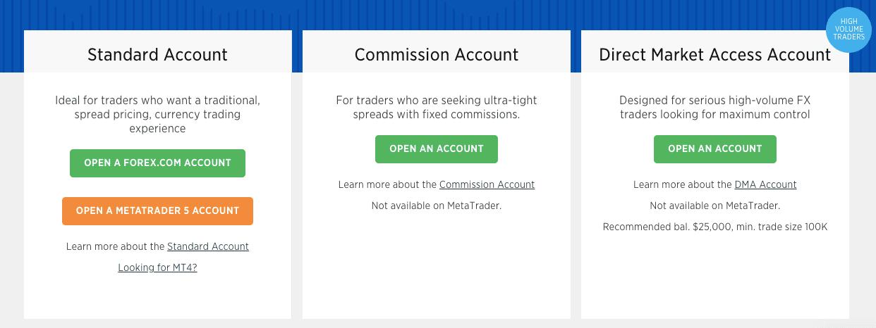Mở tài khoản Forex.com