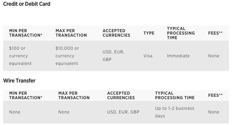 Nạp tiền và rút tiền Forex.com