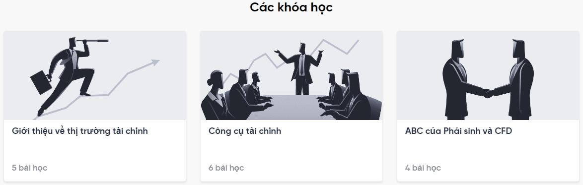 Capital.com Đào tạo