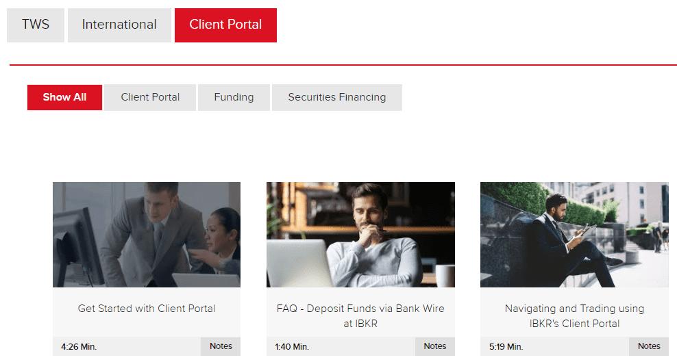 Interactive Brokers Đào tạo