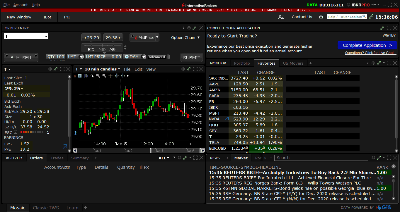 Interactive Brokers Nền tảng giao dịch Trader Workstation