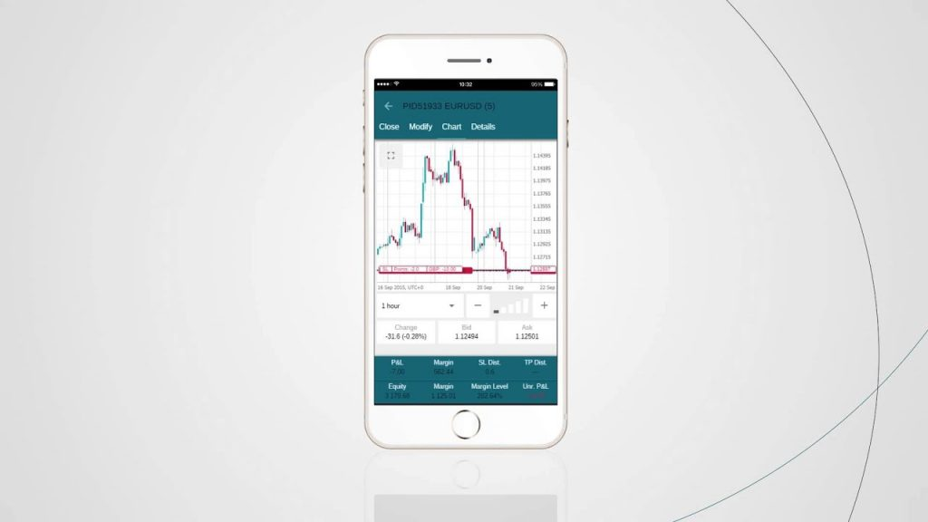 LCG Trader Mobile