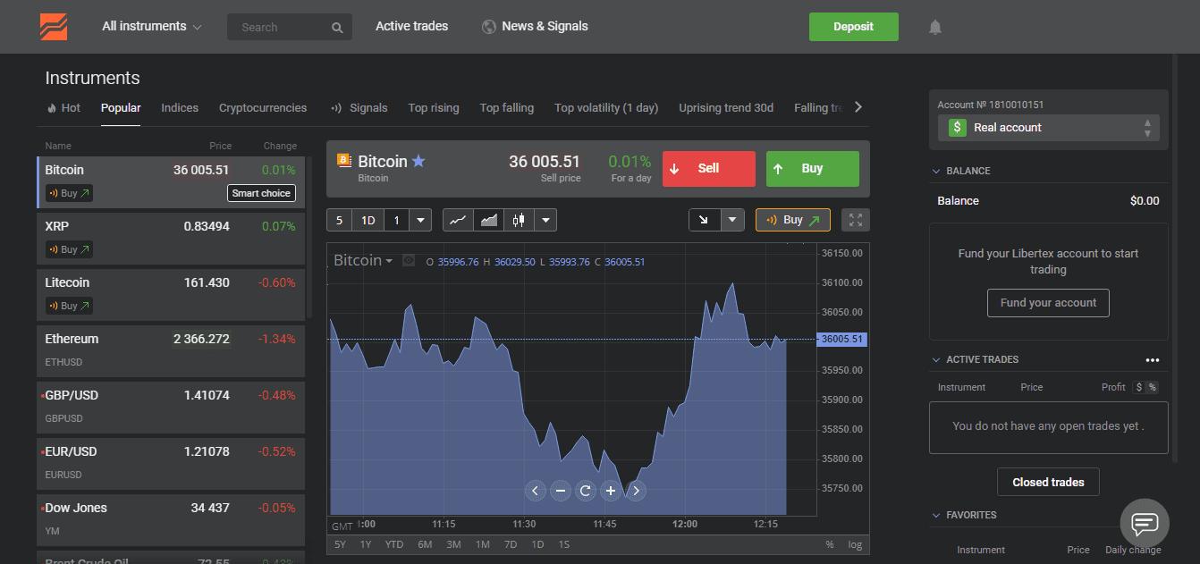 Libertex Nền tảng giao dịch WebTrader