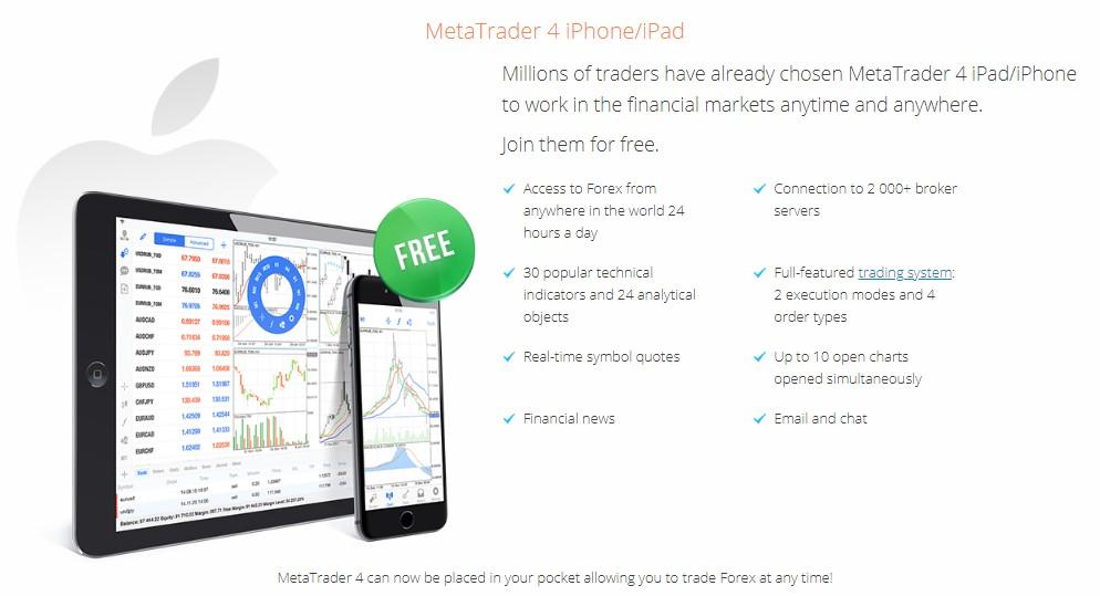 MetaTrader 4 Khả năng truy cập Di động