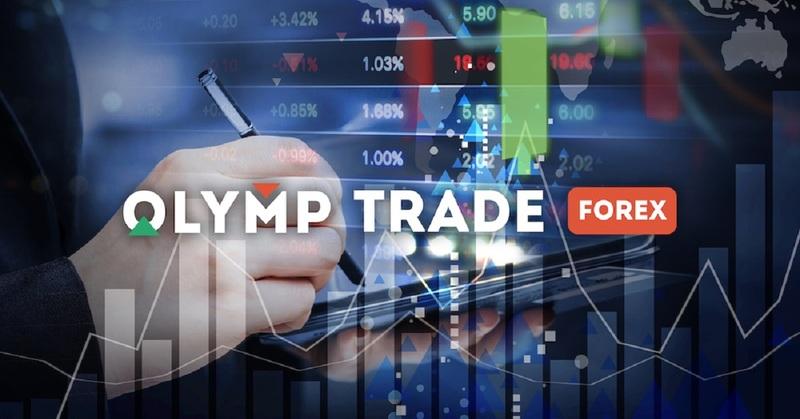 Mức phí giao dịch của sàn Olymp Trade